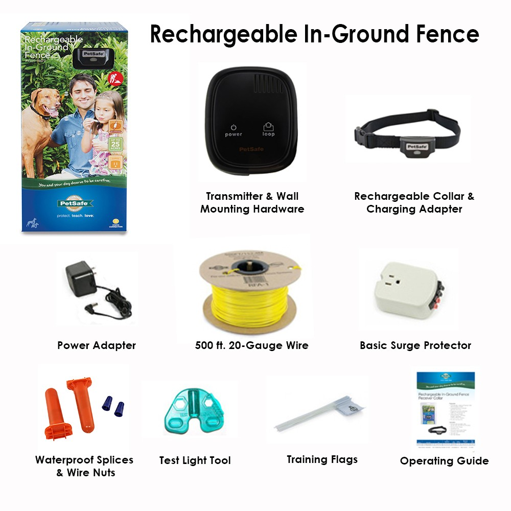 Petsafe Rechargeable In Ground Dog Fence Eliminates