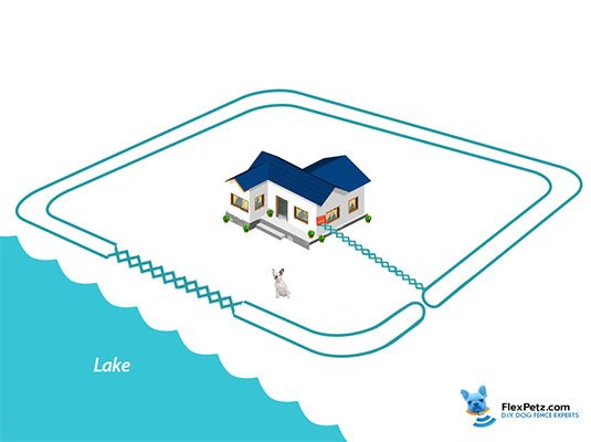 dock or boathouse dog fence layout