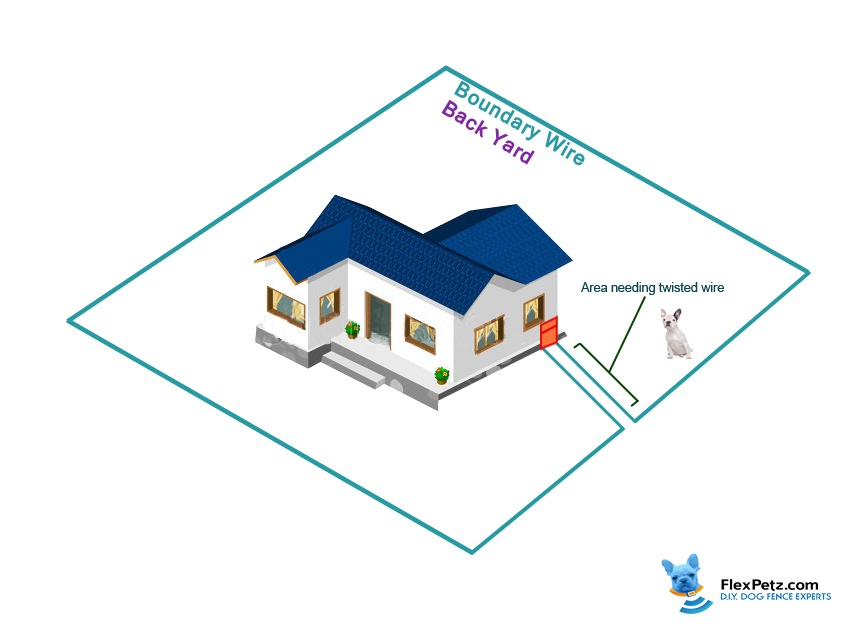 Area needing twisting for safety and free crossing of the inside of your property