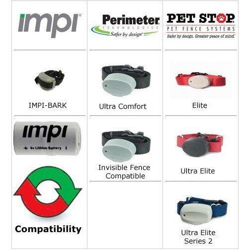 petstop perimeter battery
